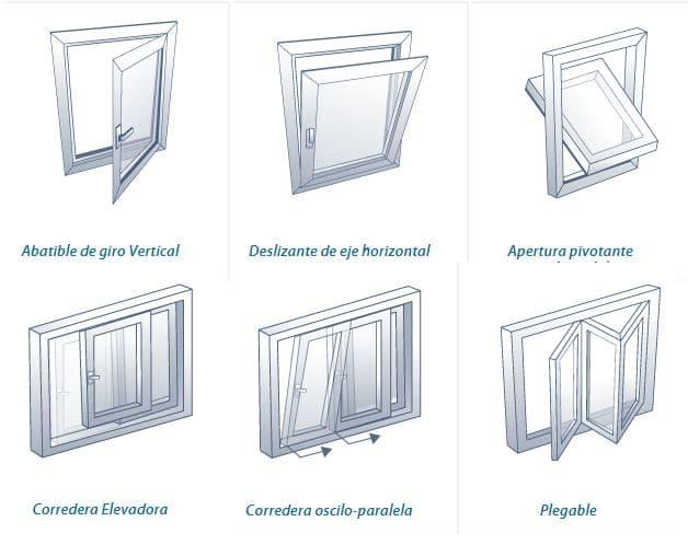 tipos de ventanas pvc