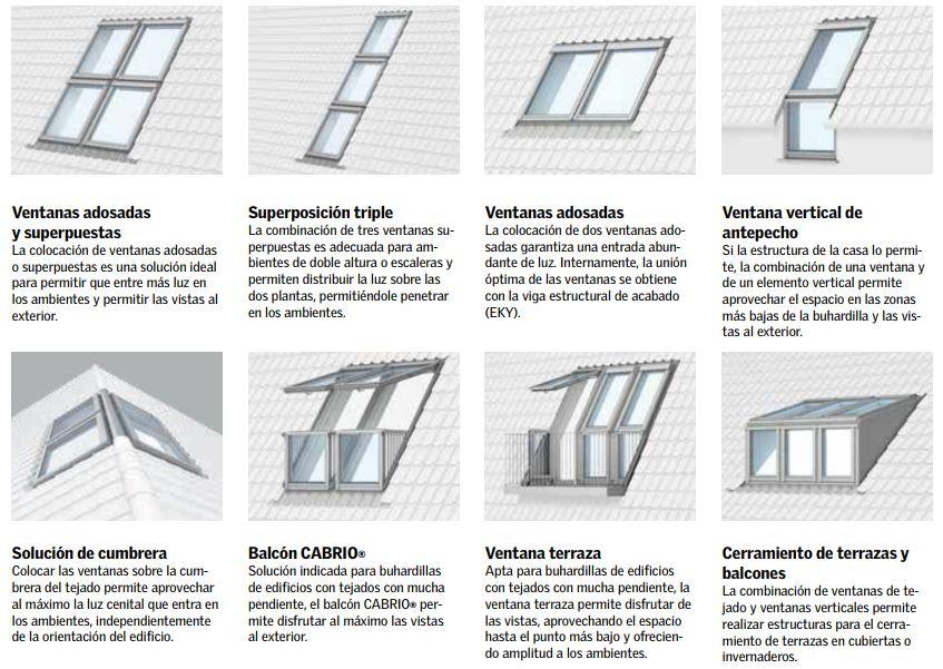 Resultado de imagen para tipos de ventanas para la casa