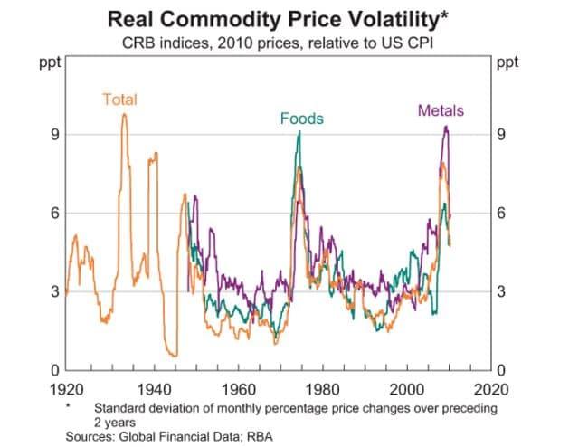 coste de las materias primas