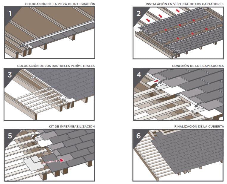 tejado solar de pizarra