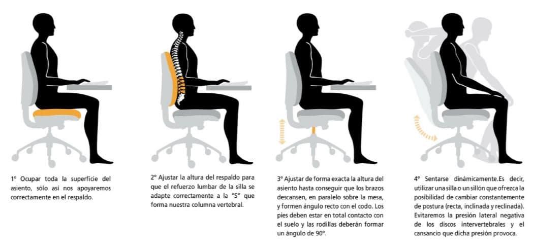 como sentarse correctamente oficina