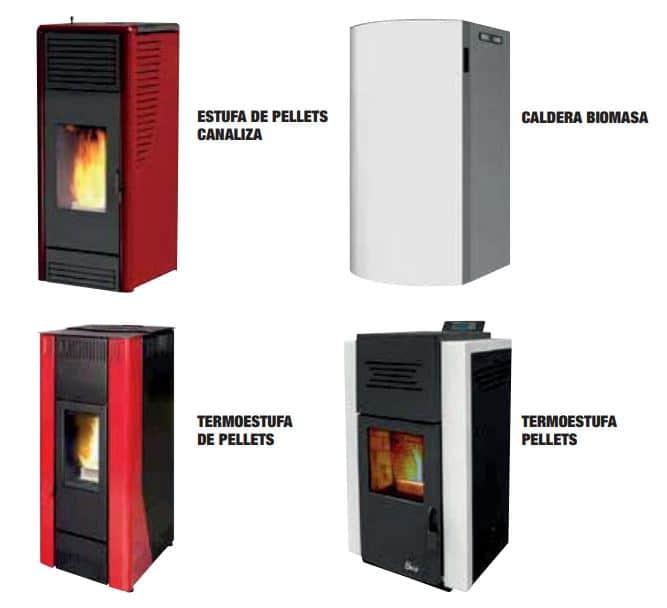ejemplos calderas biomasa