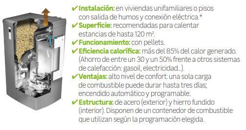 ventajas de la calefacción pellets