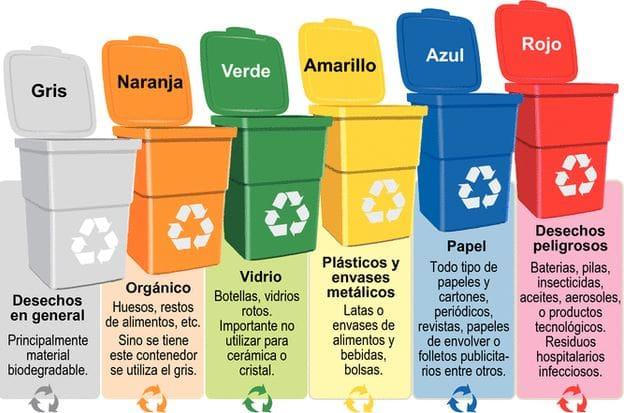 reciclaje papel en casa
