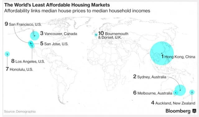 viviendas menos accesibles del mundo