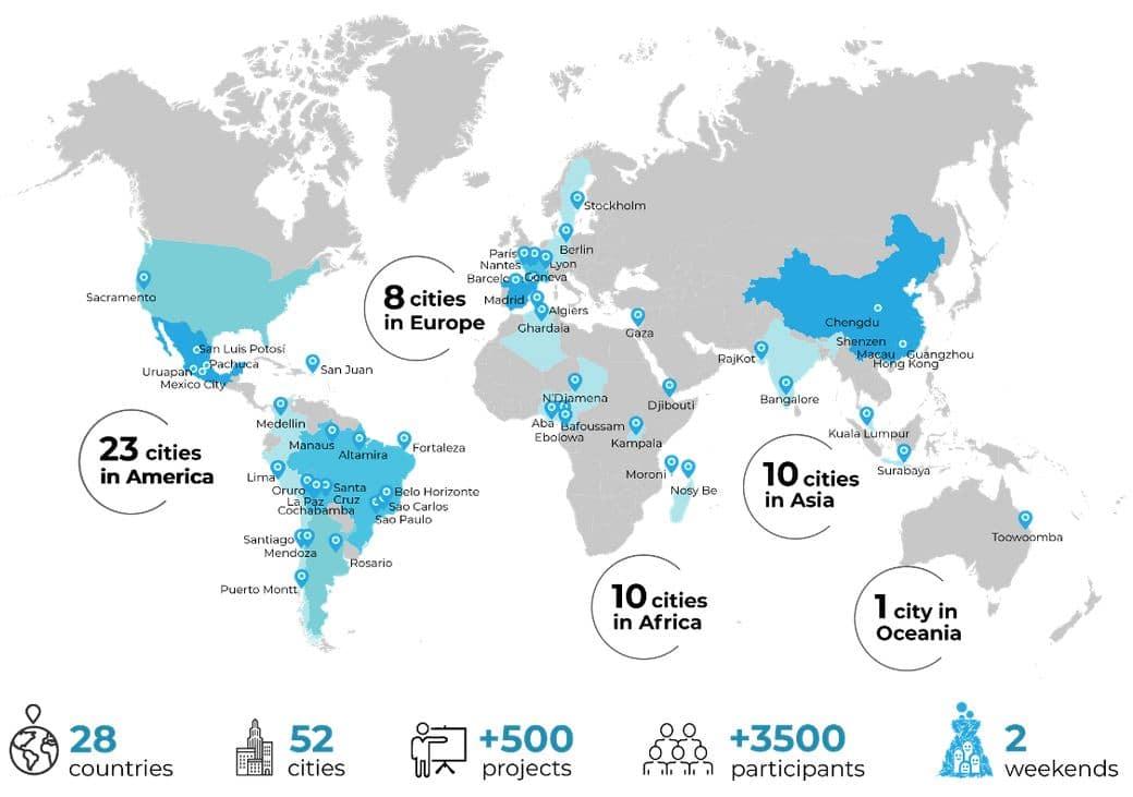 proyectos sustentable a nivel mundial