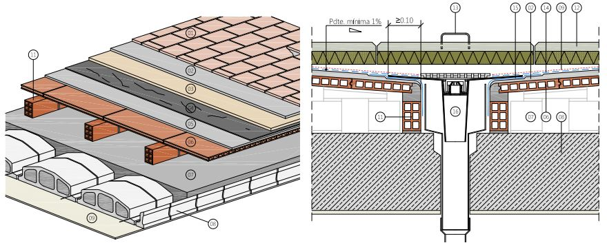 rehabilitación de cubiertas viviendas