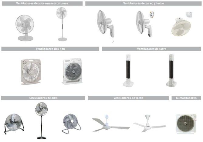 tipos de ventiladores para hogar