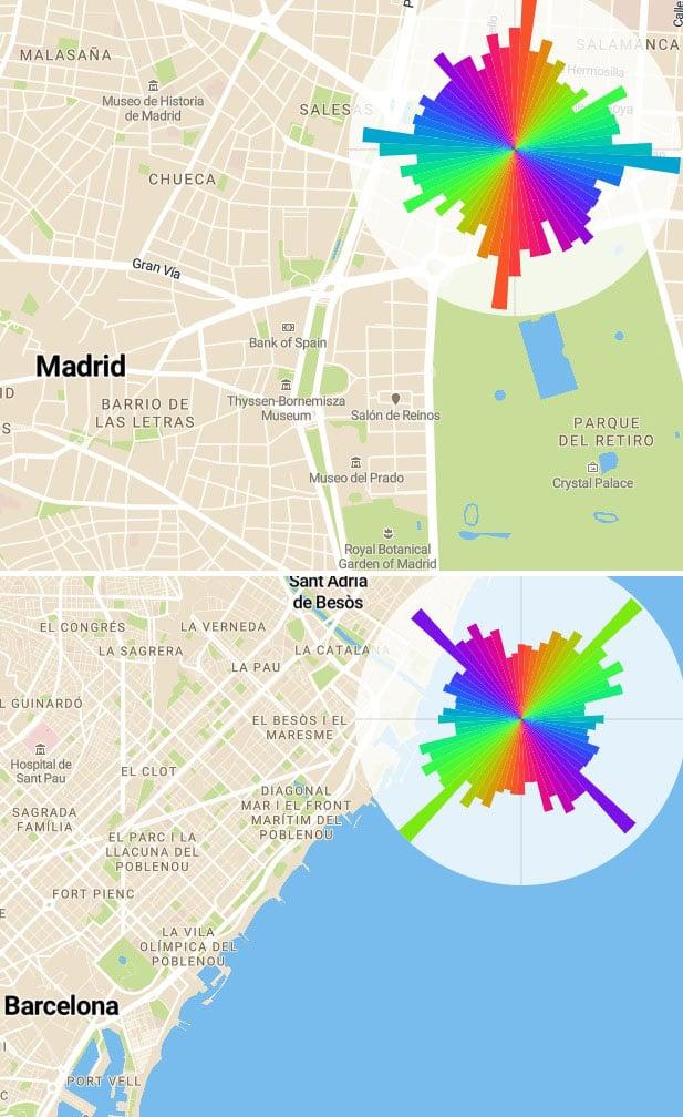comparar viales Madrid y Barcelona