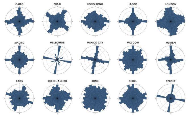 estructura vial de las ciudades