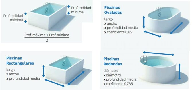 Como sacar el agua de una piscina plastica