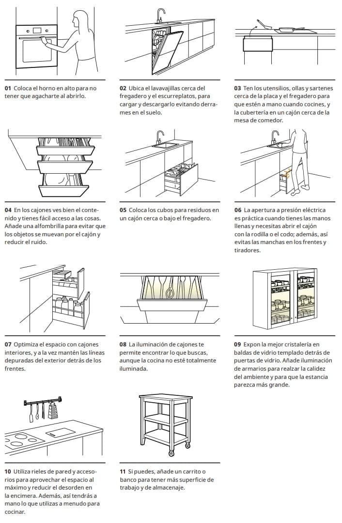 consejos colocación muebles cocina