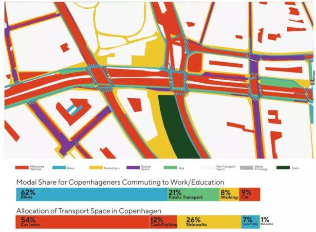 espacio que ocupa coches en ciudad