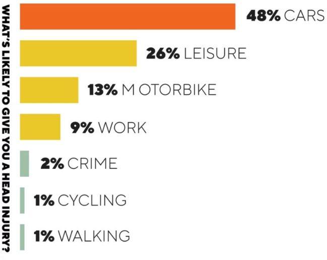 salud bicicletas