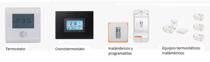 tipos de termostatos
