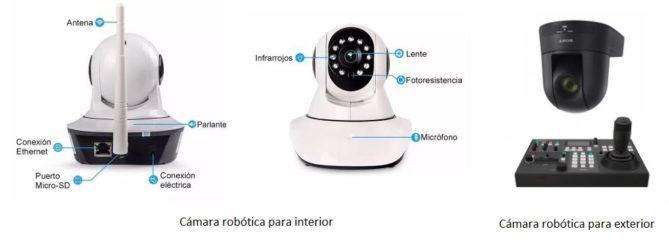 cámara robótizada
