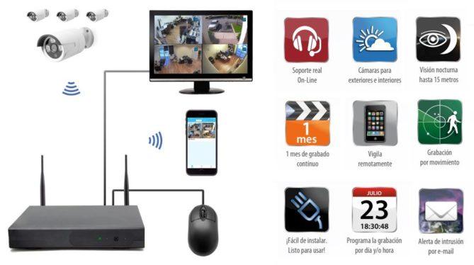 kit cámaras de vigilancia