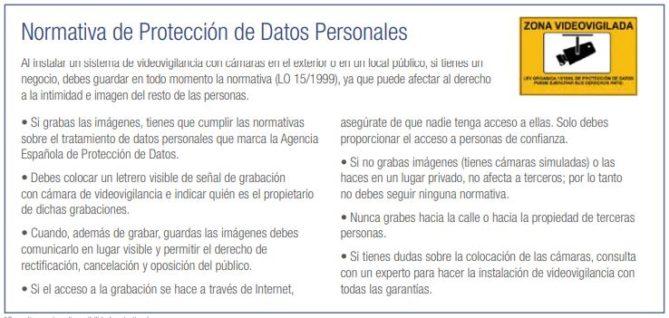 esquema normativa protección datos cámaras vigilancia