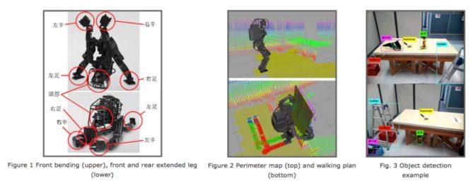 robot reconocimiento de objetos