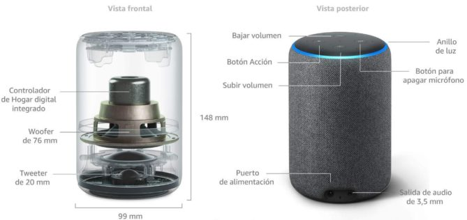 características del amazon hecho plus