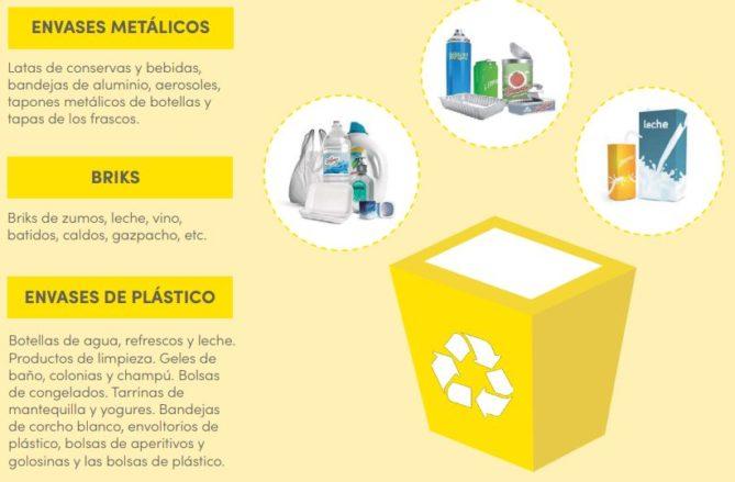contenedor amarillo para plásticos