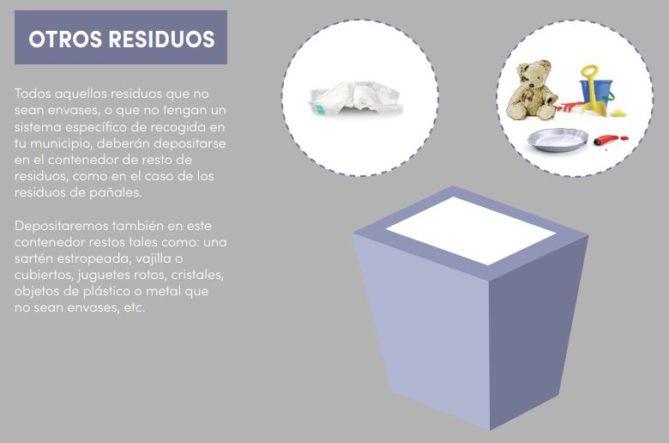 contenedor gris para residuos genetales