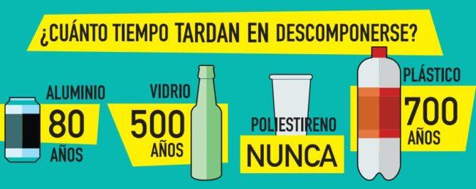 degradación residuos en el medio ambiente