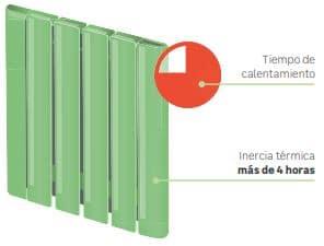 radiador emisor térmico cerámico