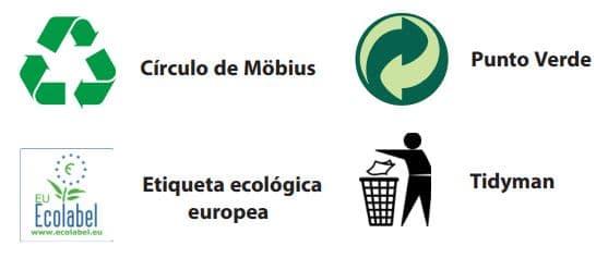símbolos del reciclaje de basura