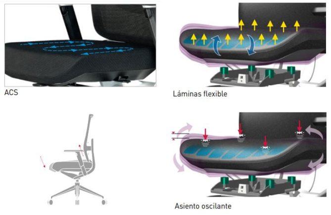 asientos cómodos para sillas
