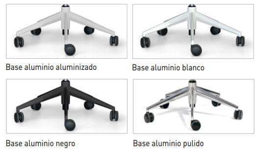 tipos de base sillas oficina
