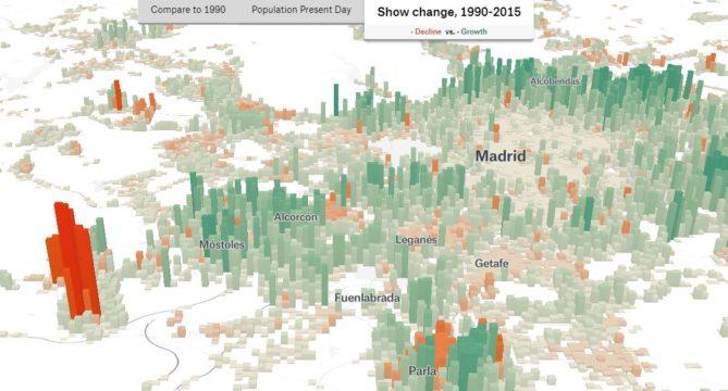 comparativa densidad población