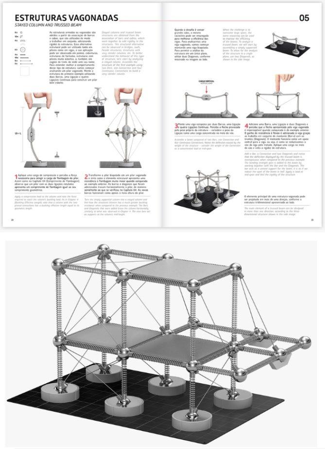 elementos estructurales complejos