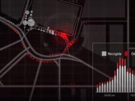 bicicletas y big data