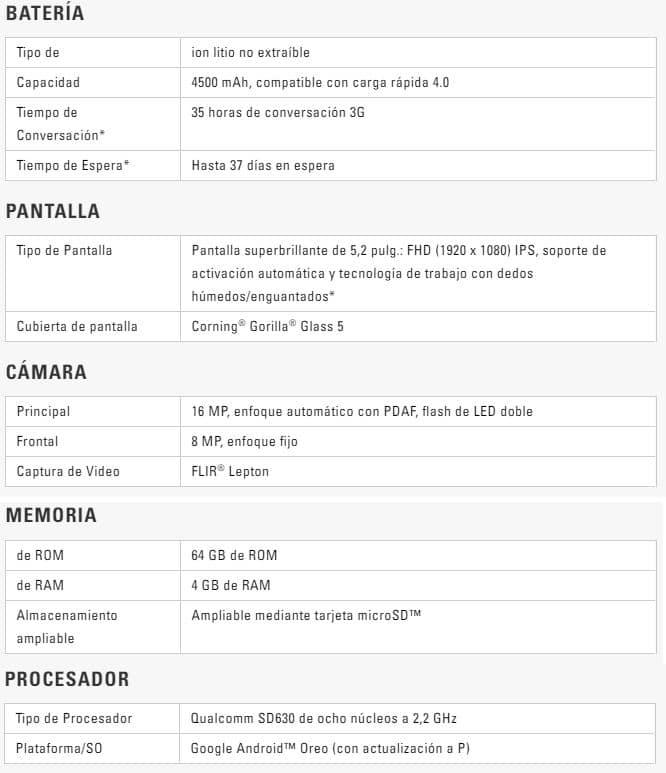 características del móvil cat s61