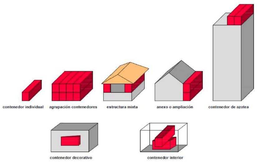 tipologias construcción con contenedores