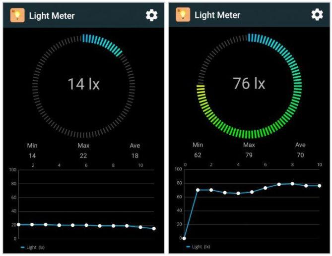app cálculo iluminación lux