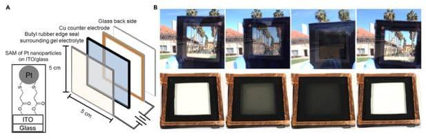 ventanas inteligentes solares