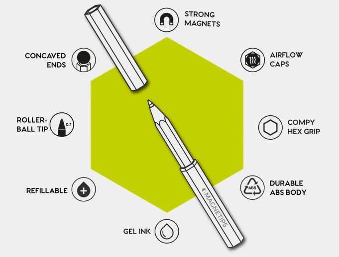 características bolígrafos