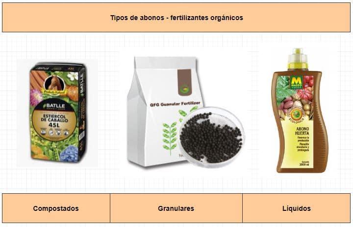 tipos abonos y fertilizantes orgánicos
