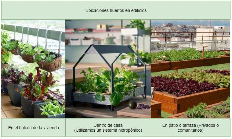 ubicaciones huertos urbanos en los edificios
