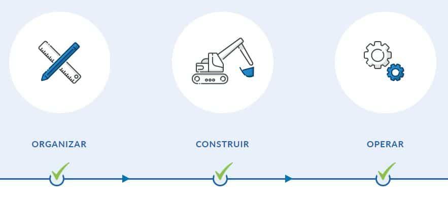 optimización costes en obras