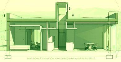 planos de casa energética eficiente