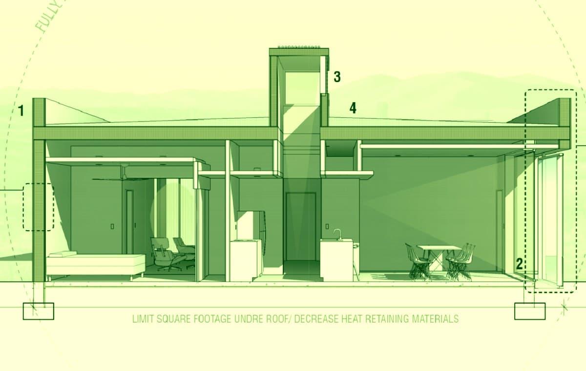 Planos-casa-energetica-eficiente