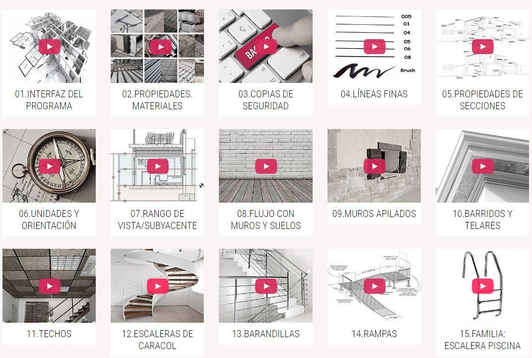 8 Cursos Gratis De Bim Y Modelado Proyectos Con Revit Ovacen
