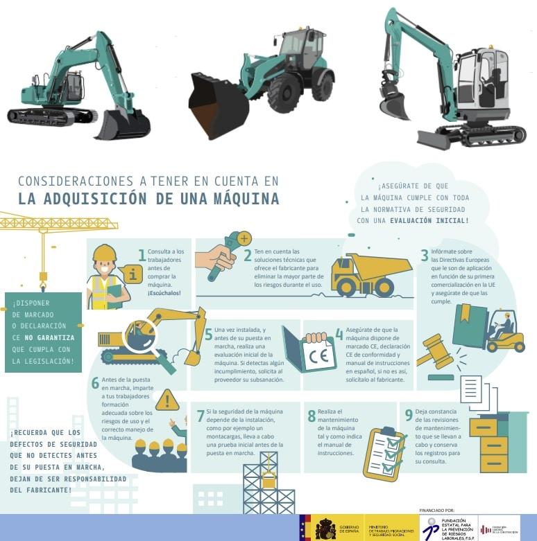 guía compra maquinaria construcción y obras