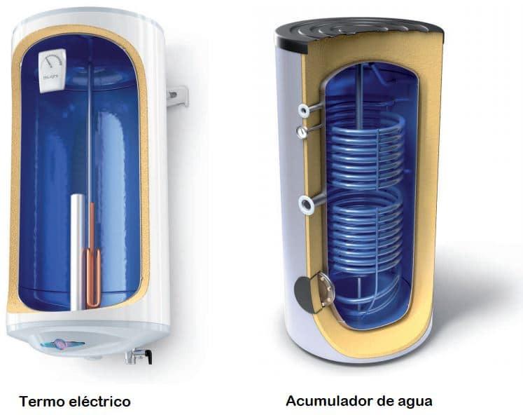 diferencia termo eléctrico y acumulador agua