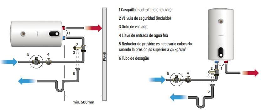 esquema instalación termo electrico