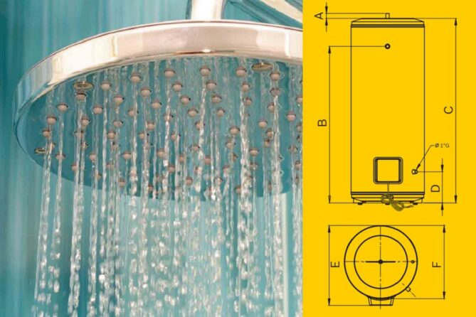 termos eléctricos agua caliente