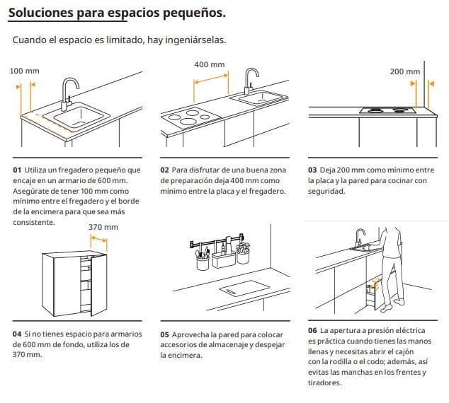soluciones cocinas espacios pequeños